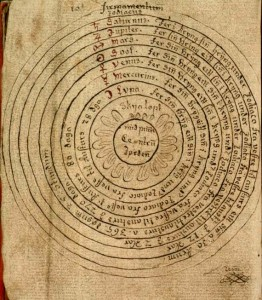 Icelandic manuscript of the geocentric world view